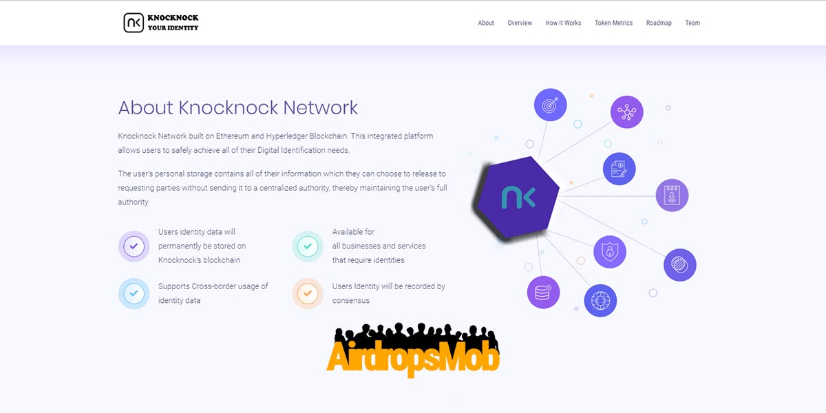 Knocknock Network (KNO)