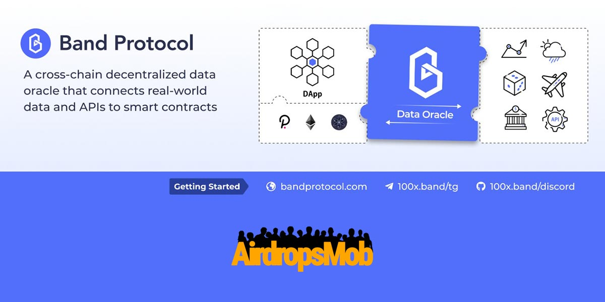 Band Protocol Airdrop